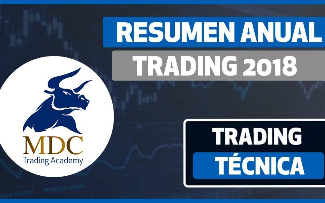 Resumen anual de Trading 2018 de MDC Trading Academy