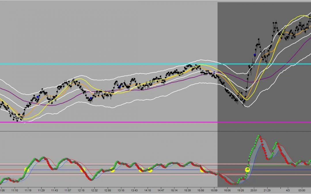 Pre Market Forecast with Manny D Cabrera 04 03 19