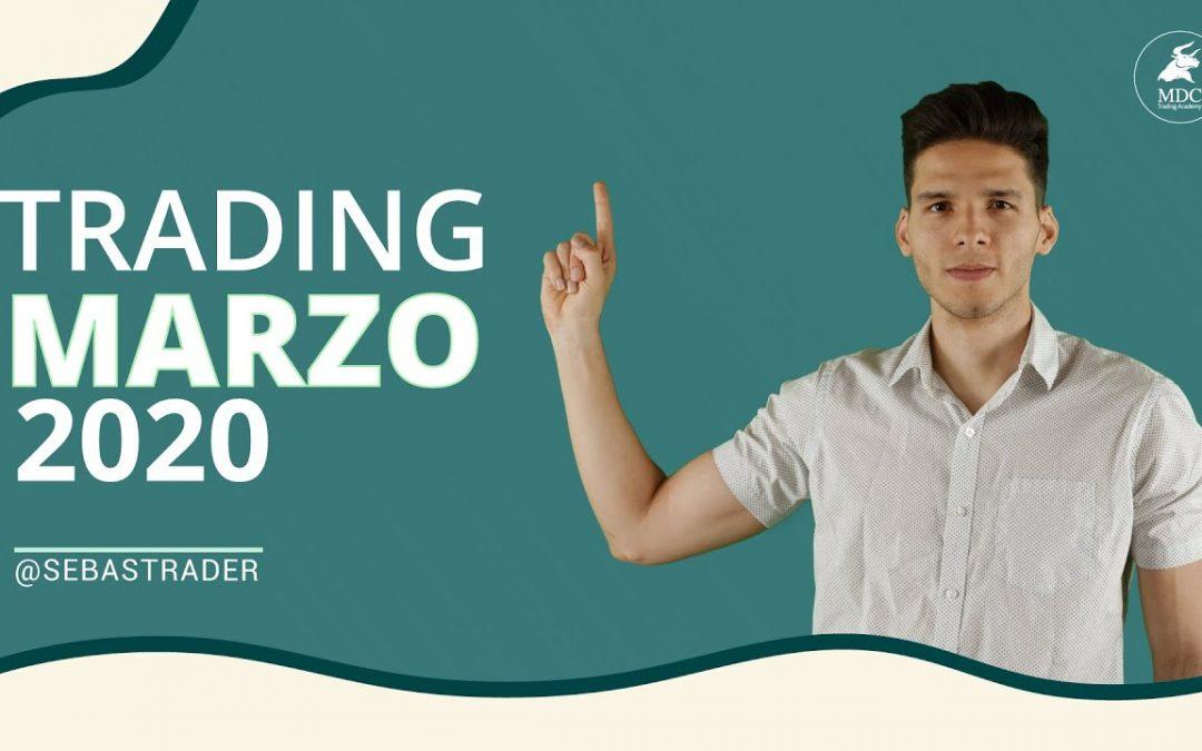 MARZO 2020 Análisis y proyecciones para invertir Trading con Sebas Zuluaga