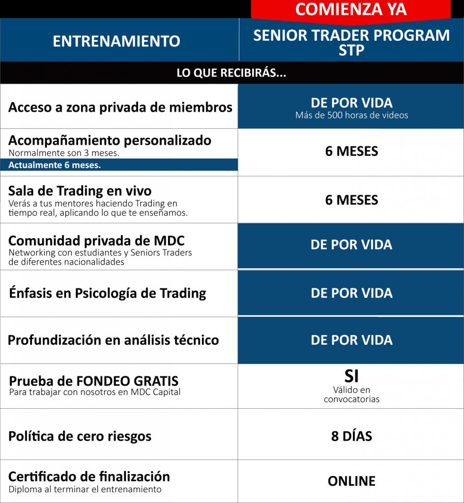Tabla-entrenamiento-seniortraderprogram-8-2 (1)