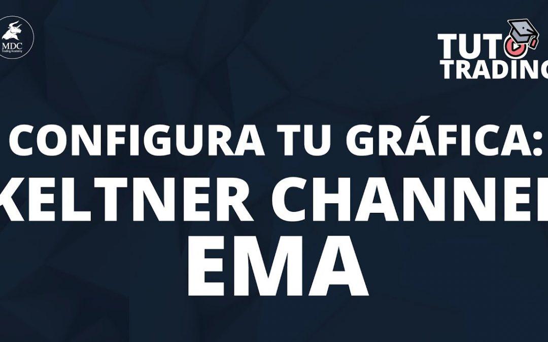 Gráficas Ticks Ninja Trader 8: Keltner Channel EMA Indicador