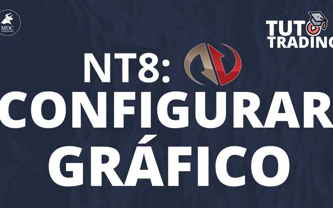 NT8: Configurar gráfico | TutoTrading