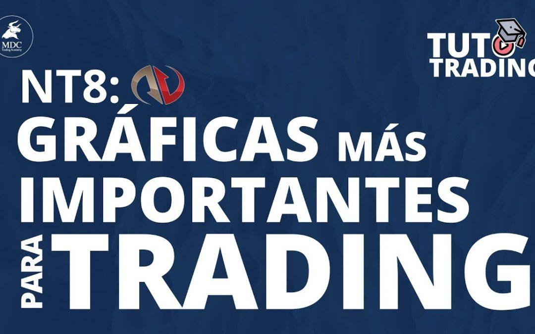 NT8: Gráficas más importantes para Trading
